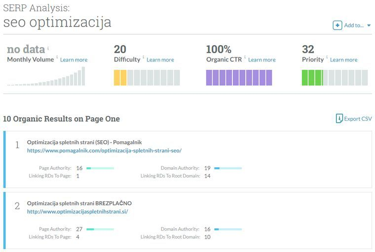 MOZ Keyword Explorer analiza